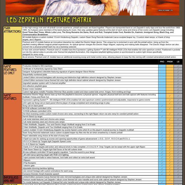 Led Zeppelin by Stern Pinball Feature Matrix
